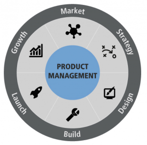 product_management_conference